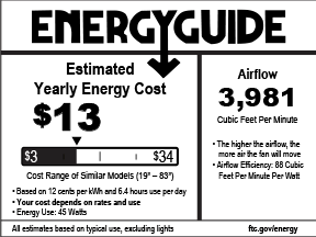 Energy Guide Image